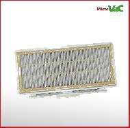 MisterVac Filtre compatible avec Siemens VSQ8SEN66C/01 Q8.0 animal Specialist image 3