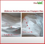 MisterVac 10x Dustbag suitable Siemens electronic 1100 VS54150/01 image 3