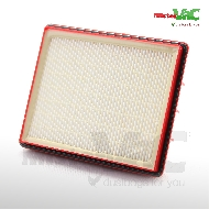 MisterVac Hepa Filter suitable Electrolux-Lux Lux 1 Royal, Classic, D820 image 3