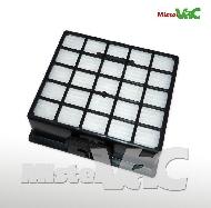 MisterVac Filter geeignet für Siemens VSZ3B200 Z3.0 image 1