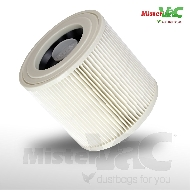 MisterVac Filterpatrone geeignet für TACKlife PVC01B Nass/Trockensauger image 1