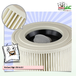 Filterpatrone geeignet für Kärcher 1.378-600.0 NT 22/1 Detailbild 1