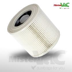 Filterpatrone geeignet für Kärcher 1.378-600.0 NT 22/1 Detailbild 2