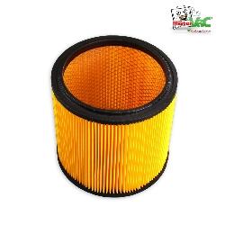 Lamellenfilter geeignet für Parkside PNTS 1300 E4 Detailbild 1