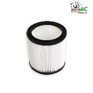 MisterVac Filterpatrone geeignet für Parkside PNTS 1400 G3 Nass/Trocken image 3