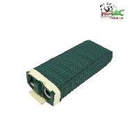 MisterVac Filterkassette geeignet für Vorwerk Kobold VK 120 image 1