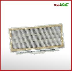 Motorschutzfilter geeignet Bosch BSGL 52232//01-//02 Free'e Kunststoffrahmen