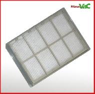 MisterVac filtro adecuado para Siemens VS62A09/06 Super C electronic 1500W image 1