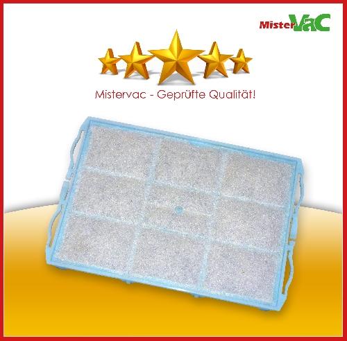 10xstaubsaugerbeutel filter geeignet bosch bsgl 32223 01. Black Bedroom Furniture Sets. Home Design Ideas
