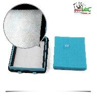 MisterVac Motorschutzfilter (Kunststoffrahmen) kompatibel mit Philips FC 9722/09 PowerPro image 2