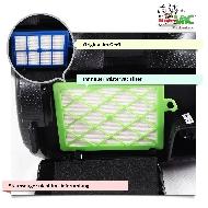 MisterVac Staubbehälterfilter + Filter kompatibel mit Philips FC9919/09 Power Pro Ultimate image 3